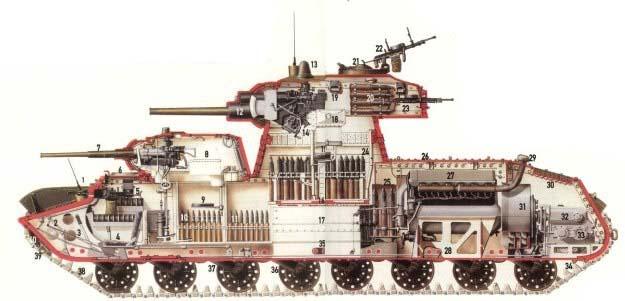 М коломиец м свирин тяжелый танк т 35