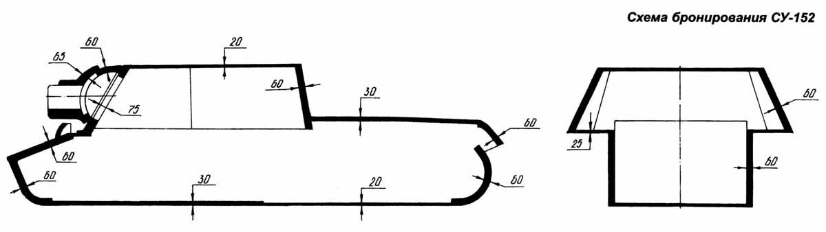 Схема бронирования САУ СУ-152